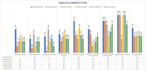 Analisi Competitiva-Stefano Stopponi Consulente Marketing