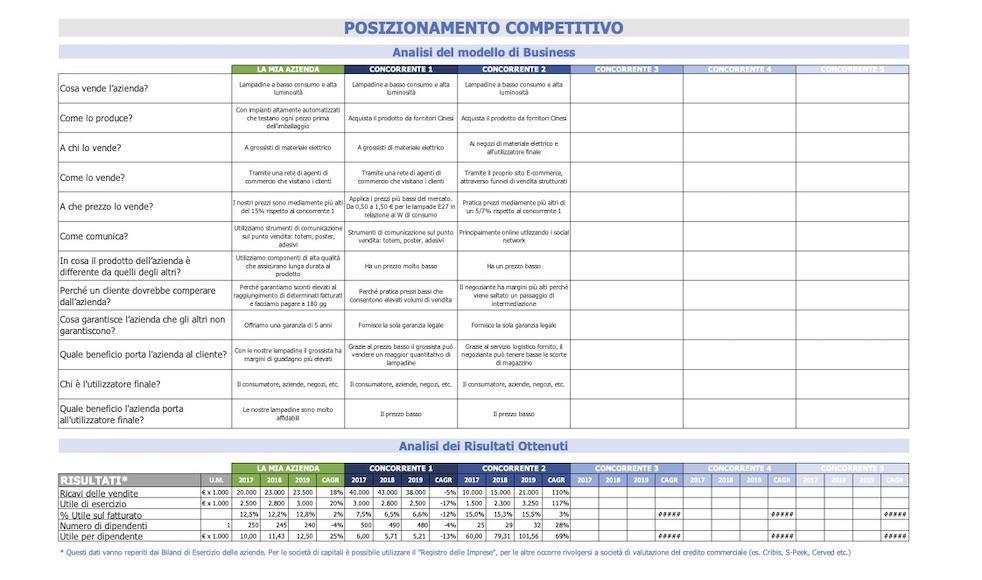 Posizionamento Competitivo 1 Stefano Stopponi Consulente Marketing