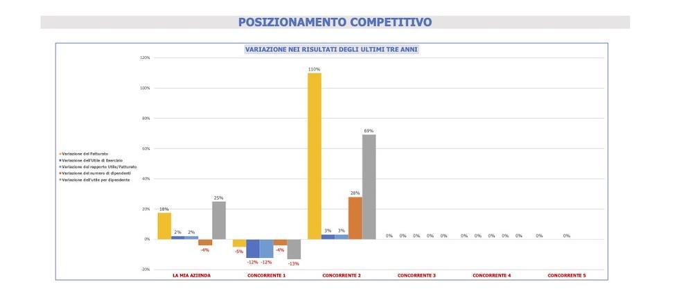 Posizionamento Competitivo 2 Stefano Stopponi Consulente Marketing