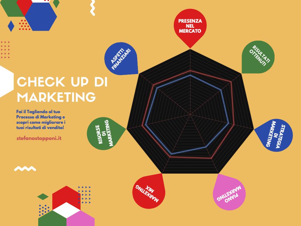 Check Up Marketing Stefano Stopponi Consulente Marketing